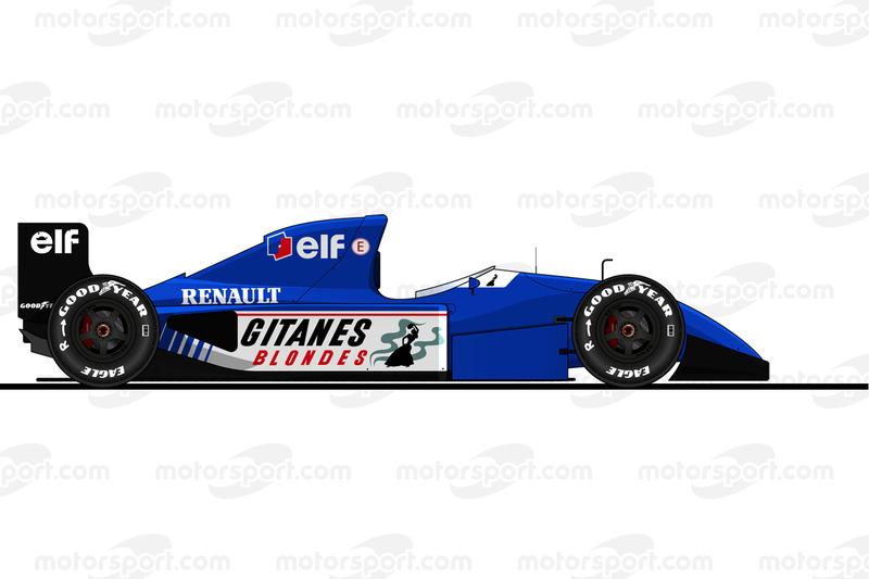 1994: Ligier JS39B
