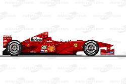 Der Ferrari F1-2000 von Michael Schumacher in der Saison 2000