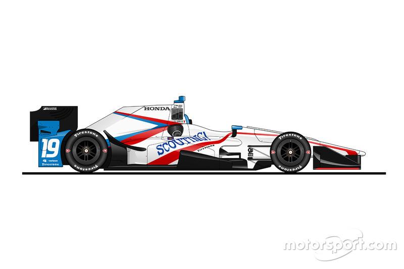 Luca Filippi, Dale Coyne Racing, Honda