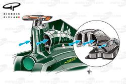 Lotus T128 y Force India VJM04 tomas de aire