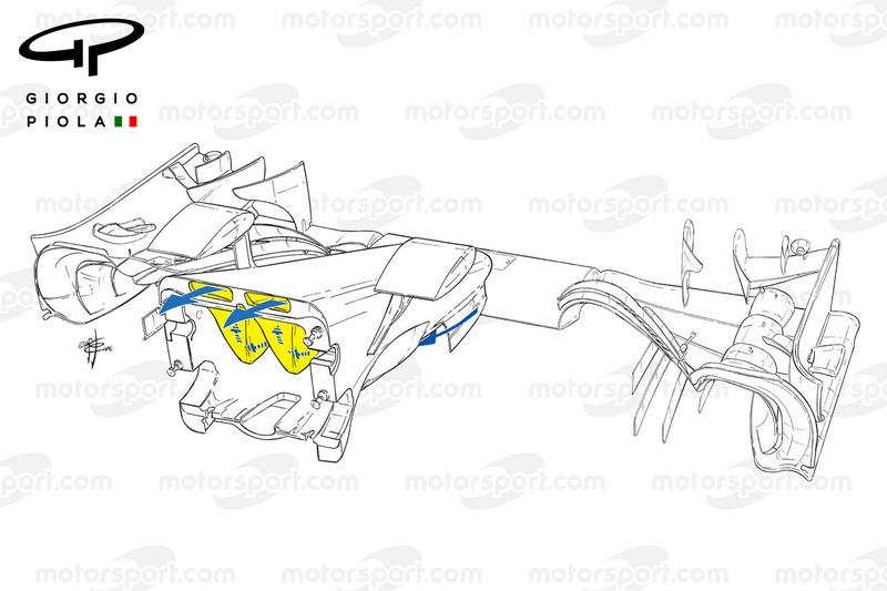 Mercedes W07, muso e condotti dell'S-duct