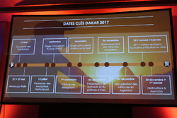 Die Dakar-Route 2017