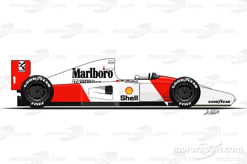 McLaren MP4-7 de Ayrton Senna (1992)