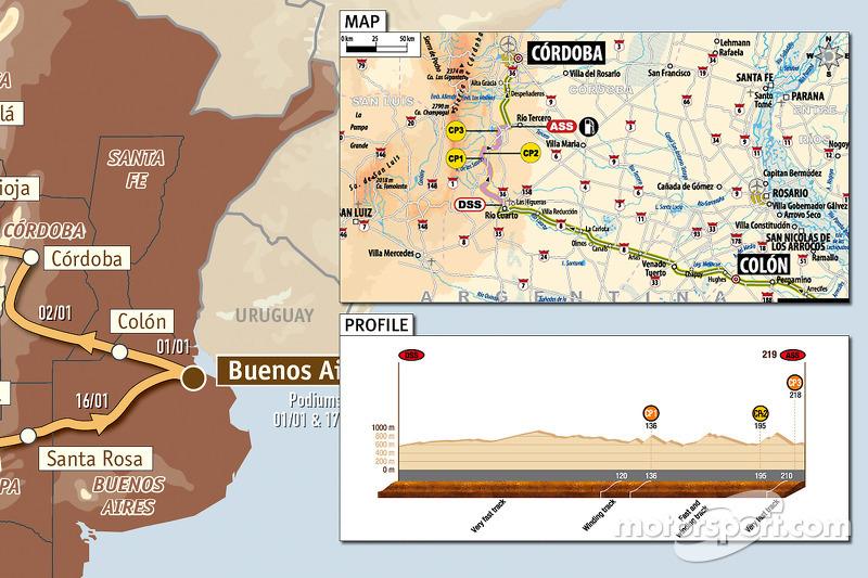 Etape 1 Voitures et camions 2010-01-02, Buenos Aires à Cordoba