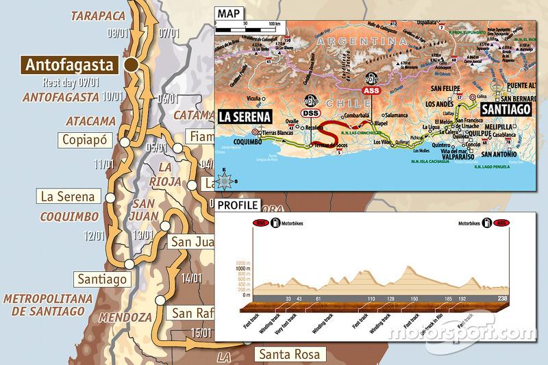 Etape 10: 2010-01-12, La Serena vers Santiago