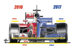2017 aero regulations, front view