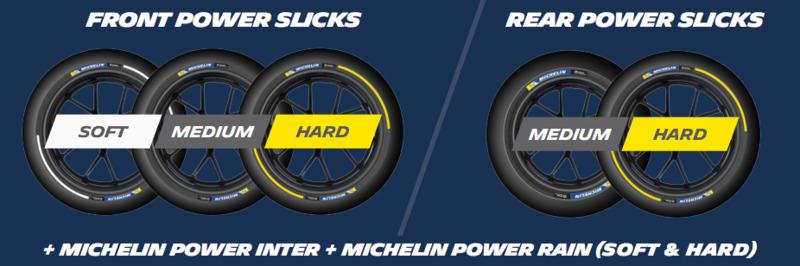 Michelin GP Austria