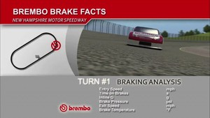 NASCAR Brembo Brake Facts - Loudon