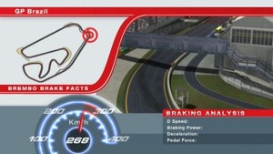 Brembo Brake Facts - Brazil