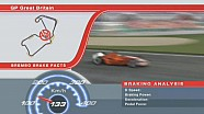 Brembo Brake Facts - Round 9 - Great Britain 2012