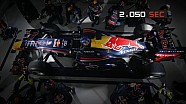 Infiniti Red Bull Racing 2013: Art Of The Pit Stop