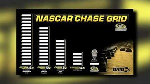 NASCAR announces Chase format change