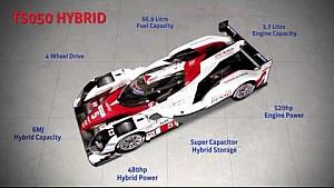 Evolution der LMP1-Autos von Toyota