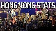 HKT Гонконг еПрі: Все що Вам потрібно знати
