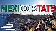 Tutte le statistiche dell'ePrix messicano