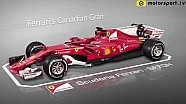 Ferrari's Canadian GP updates