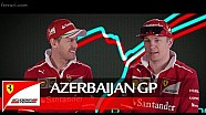 Azerbaijan Grand Prix F1 greetings from Baku