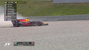 GP d'Autriche - La fin des qualifications en vidéo