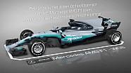 Wat Petronas bijdroeg aan het succes van Mercedes