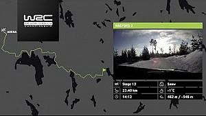 WRC - rally Sweden 2018: The 19 stages