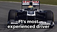 Racing stories: F1's most experienced driver