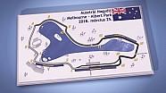 F1-pályabemutató 2018 - Ausztrál Nagydíj
