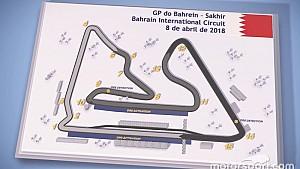 Guia do circuito do Bahrein