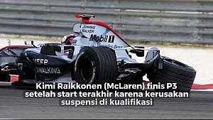 Momen spektakuler GP Bahrain | Racing Stories