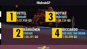 Startaufstellung: GP Bahrain 2018