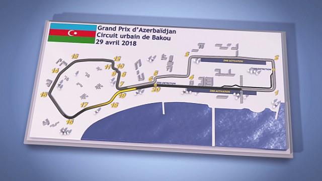 Formule 1 Vidéo - Le guide du circuit urbain de Bakou