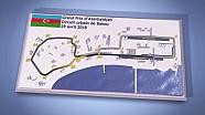 Le guide du circuit de Bakou